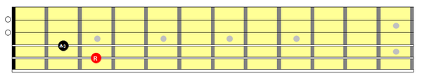 ギター指板図