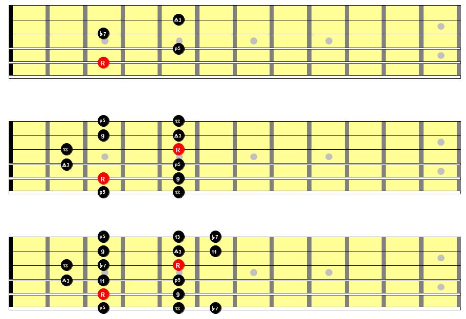 ギター指板